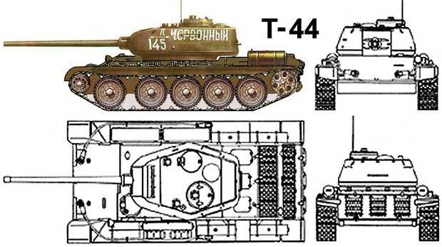 Soviet News Agency T44ritn