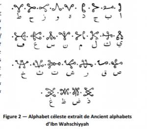 Le secret de l' »Alphabet Céleste » dévoilé Screenshot-2016-12-03-at-23.05.23-300x264