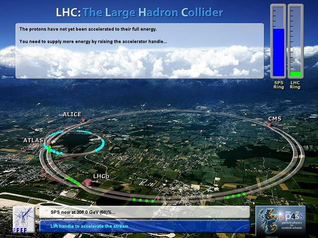 Fisiche teorie e logiche allegorie  - Pagina 2 LHC-sim