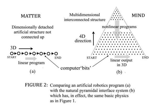 Ноэль Хантли - ПРЕДУПРЕЖДЕНИЕ: Захват людей искусственным интеллектом AI%20Figure%202%20web