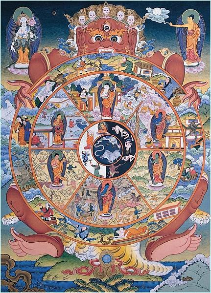 La roue du Samsara, explication Samsara