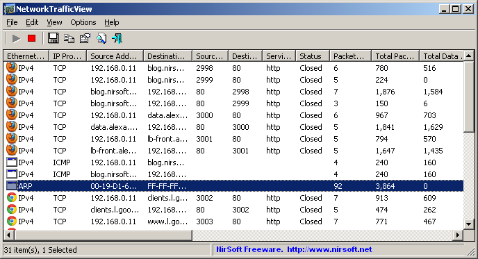 Process Explorer Networktrafficview