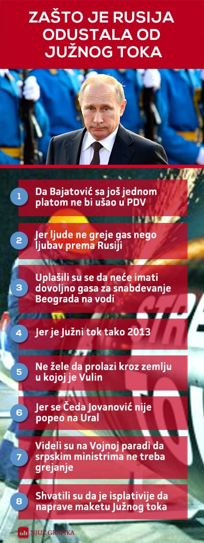 Gazprom - 'Južni tok' - Page 6 Juzni-tok
