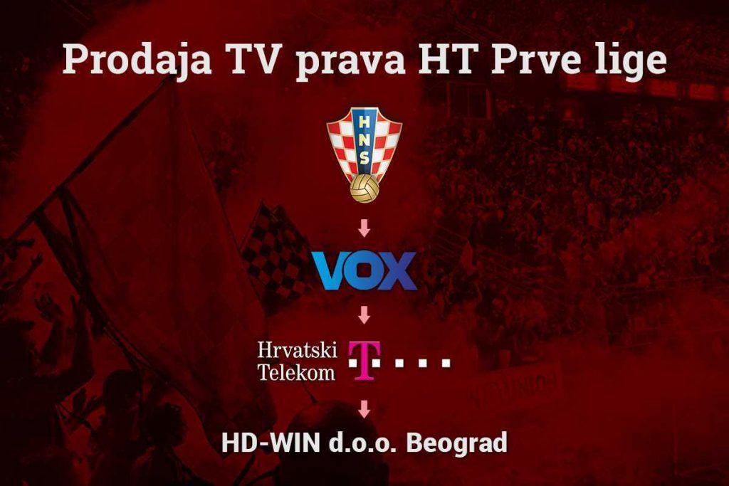 HNS- močvara  - Page 2 Nogometplus_2020_banner_prodaja_prava-1024x683