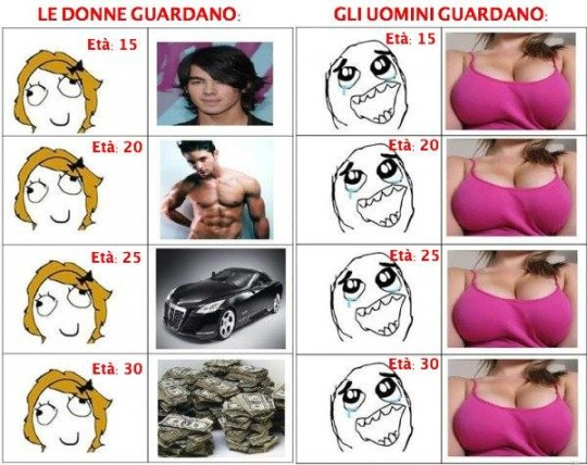 Donne e uomini: un mondo di differenze in vignette sceme Differenza-uomini-donne-540x428