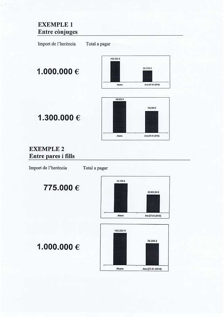 ANUNCI DEL GOVERN A TOTA PLANA A L.V. D7P