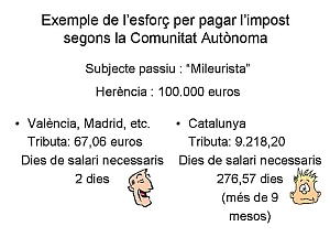 Xerrada al Círcol de Reus contra l'impost de successions a Catalunya PresenP