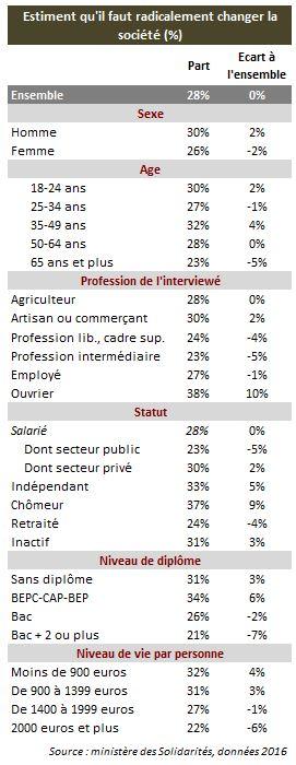 CRITIQUE DU CONCEPT DE RÉVOLUTION D%C3%A9tailcontestation2-1