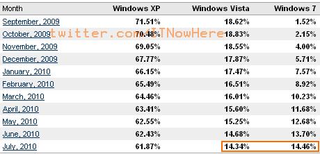 วิวัฒนาการของ Microsoft Windows รุ่นต่างๆ คัยทันได้ใช้ Windows รุ่นไหน สารภาพมาซะดีๆๆ??  386767