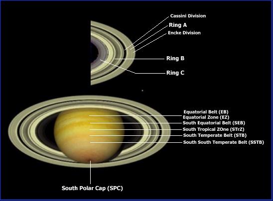Maratona planetária. Saturn-Rings1