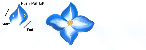 "техника росписи ""One stroke""  Blueflower"