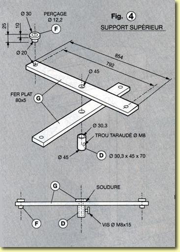 Eolienne à axe vertical, plans de construction Fig4