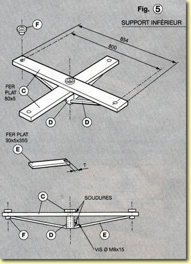 Eolienne à axe vertical, plans de construction Fig5
