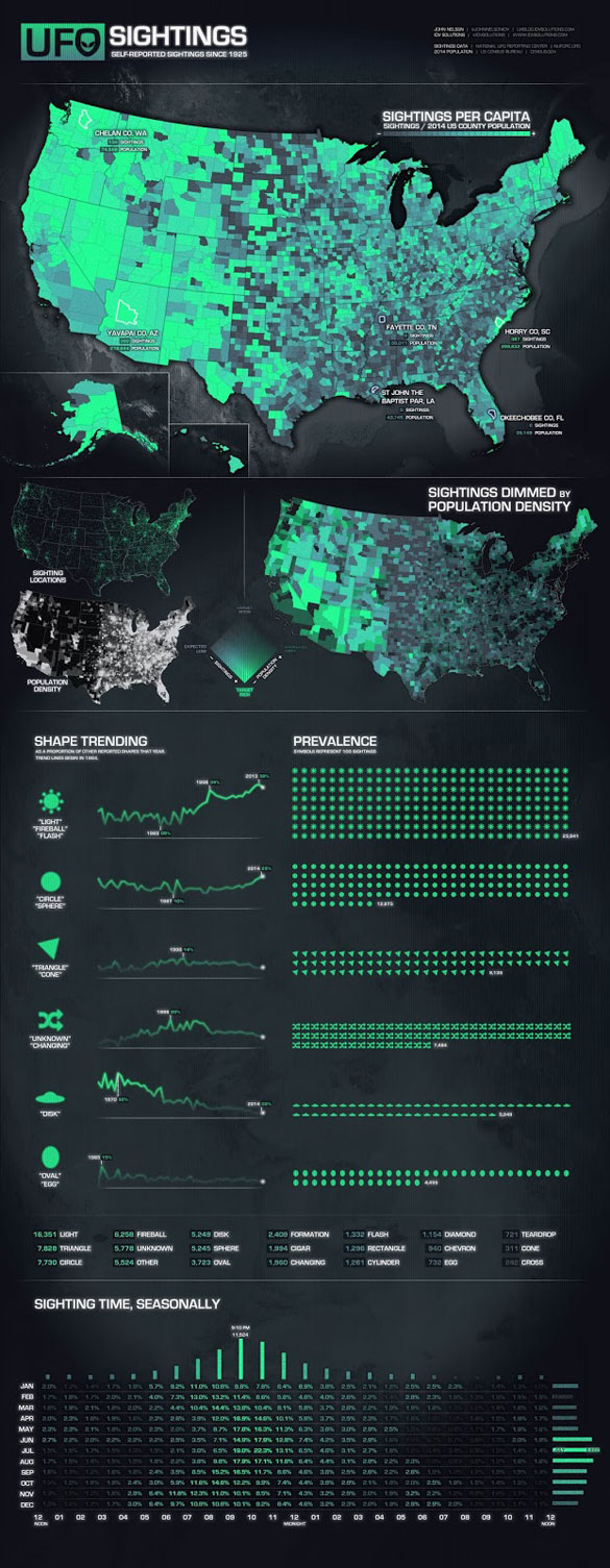 Another new UFO map produced by data specialists UFOs