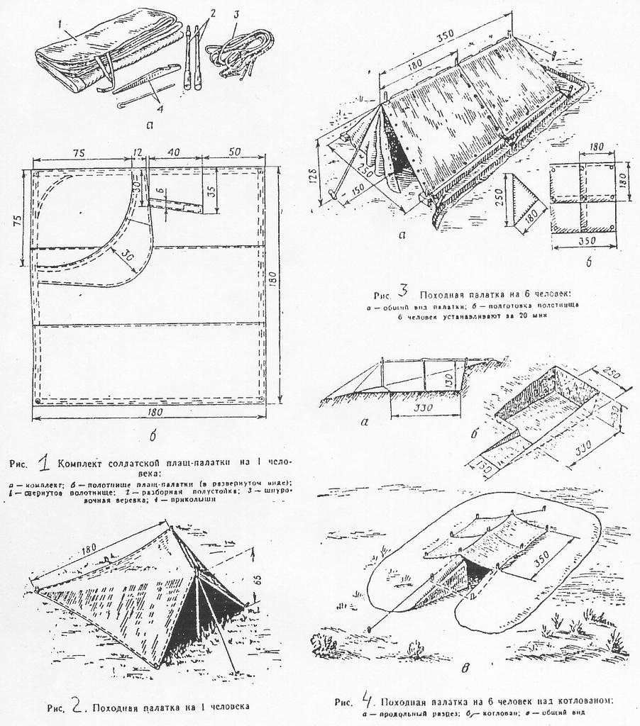 Toile de tente Plash