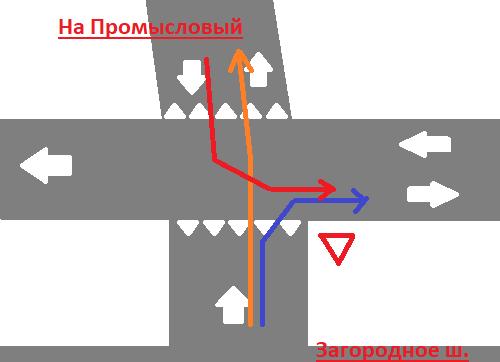 Решаем задачки по вождению ;) - Страница 3 Sit2