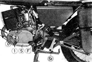 Historique : MZ de l'armée de RDA 5