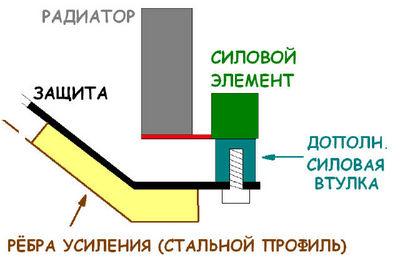 Внимание владельцам дизельных П3. Особенность защиты днища. Normal_new_mount