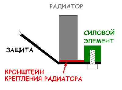 Внимание владельцам дизельных П3. Особенность защиты днища. Normal_old_mount