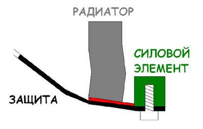 Внимание владельцам дизельных П3. Особенность защиты днища. Normal_old_mount_damage
