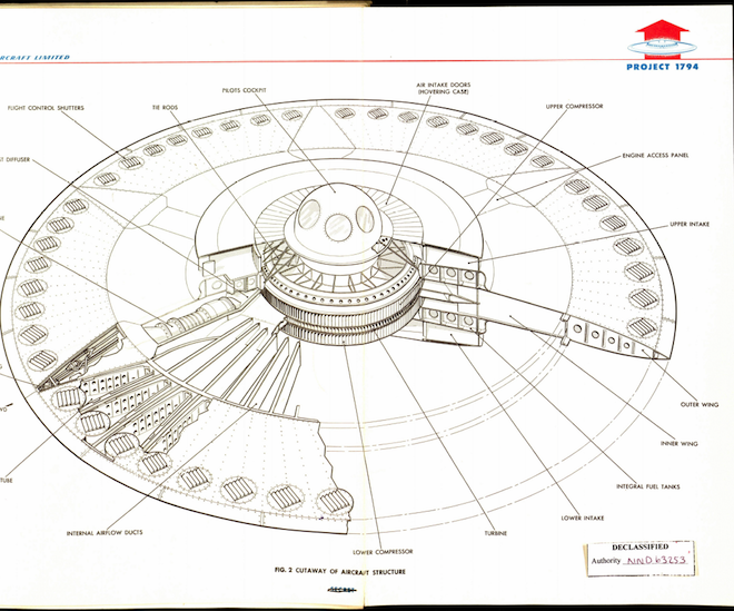 Declassified at Last: Air Force's Supersonic Flying Saucer Schematics Declassified-at-Last-Air-Force%E2%80%99s-Supersonic-Flying-Saucer-Schematics