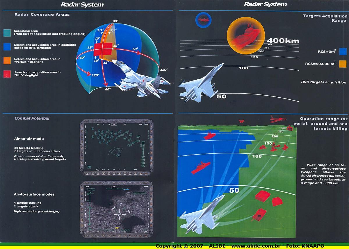 Radars - Page 4 Dosah_radaru