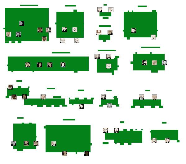 005. Drzewka genealogiczne Drzewkamale
