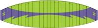 les ailes Paraavis (la gamme a caisson fermés) Indy2v4