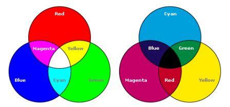 Phénomène OVNI et dimension politique. - Page 8 .synthese-couleurs_m