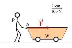 دروس  ميدان الظواهر الميكانكية Vecteur1