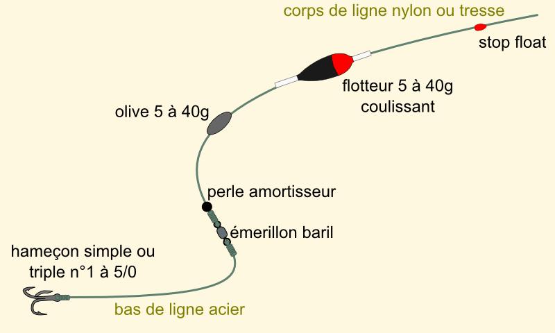 canne a vif pour carnassier Brochet-au-flotteur2