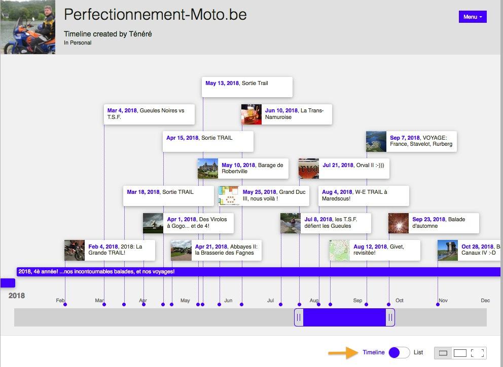 Notre TimeLine, un palmares de 6 années déjà!  :-D Timeline