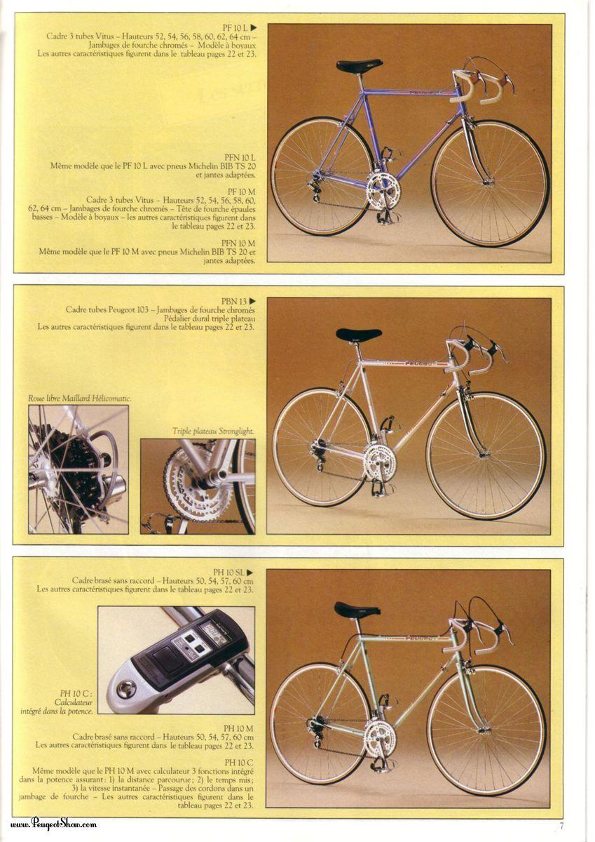 Pieces pour compteur intégré dans potence 1983fr_07