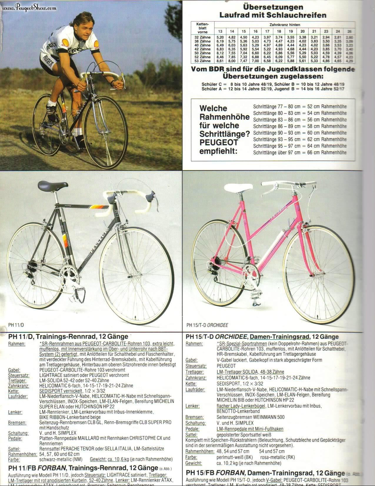 PEUGEOT course BBT 1985 PH 11 1986de_04