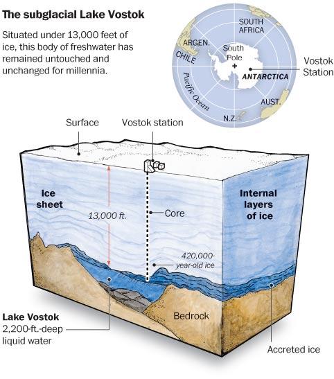 Najizolovanije jezero na Zemlji Vostok-2