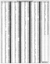 Таблицы перевода нитей. 3ue76i-apq