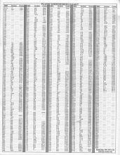 Таблицы перевода нитей. 3ue78i-5gw