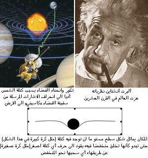 الفيزياء *التعريف العام* Insh1