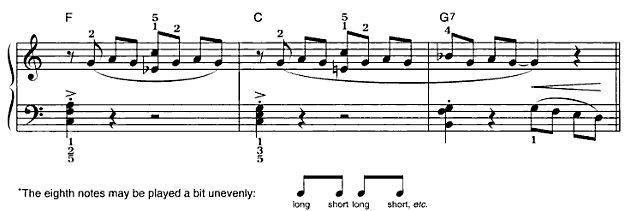 Long-Short Eighth Note Rhythm Eightnotes