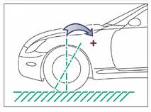 cale fibre entre chassis et ressorts - Page 3 Incidenza