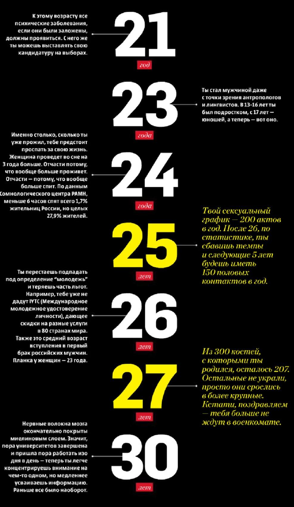 10 интересных фактов о теле 46349_3