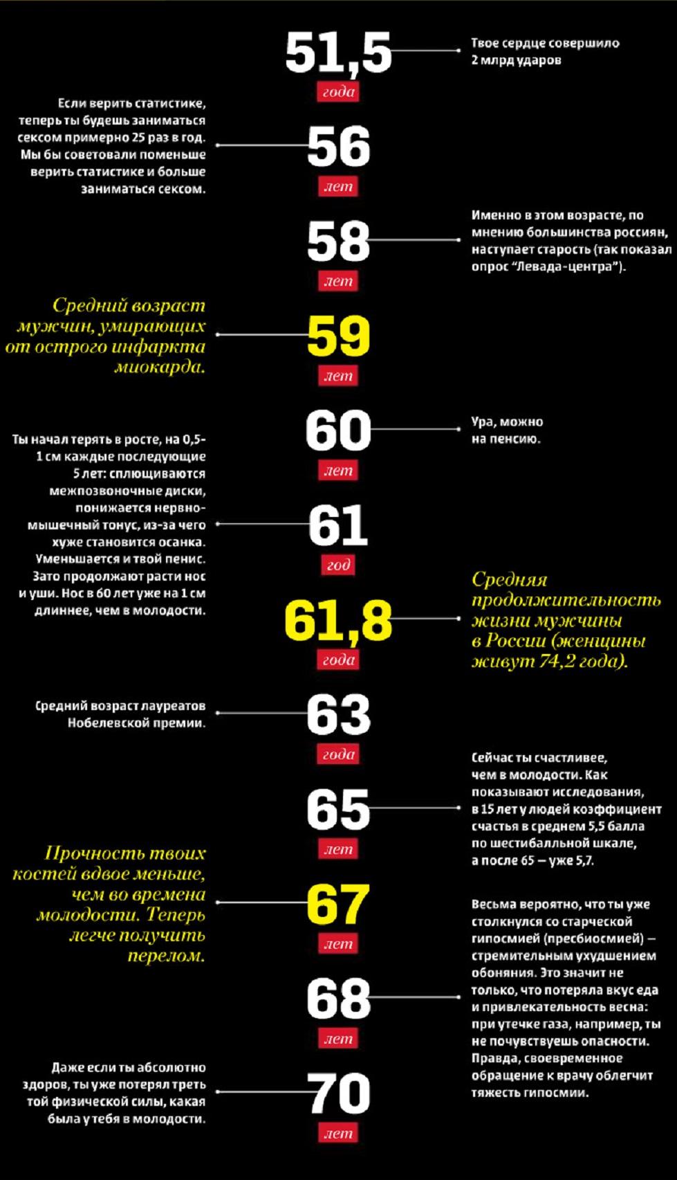 10 интересных фактов о теле 54389_6