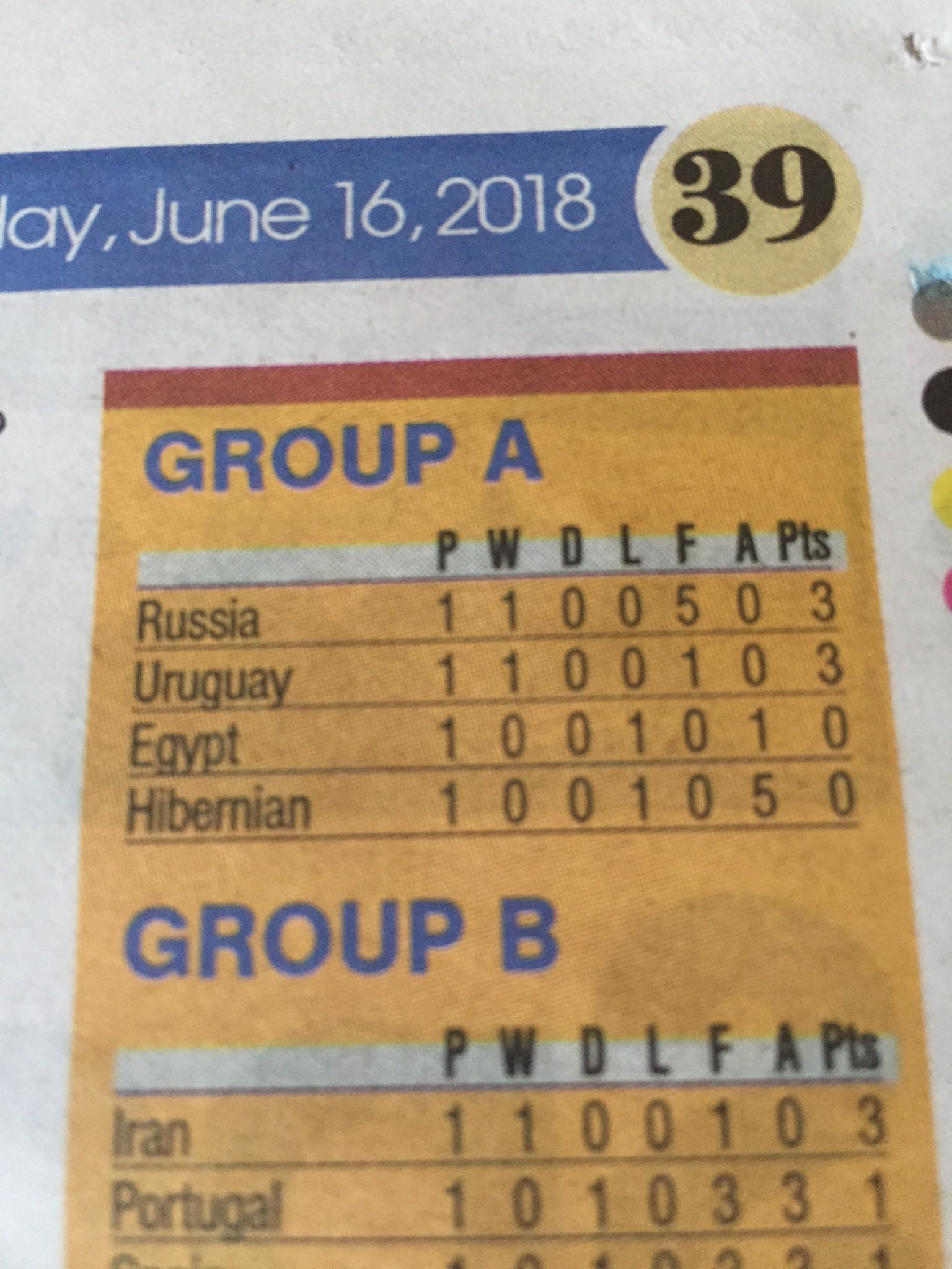 The Great GNamer Forum 2018 FIFA World Cup Sweepstake: Jimbob Wins, Thanks For Playing! - Page 3 IMG_20180616_102805.jpg.5595fd5c6ec82799ff0f5e8da1d4328c