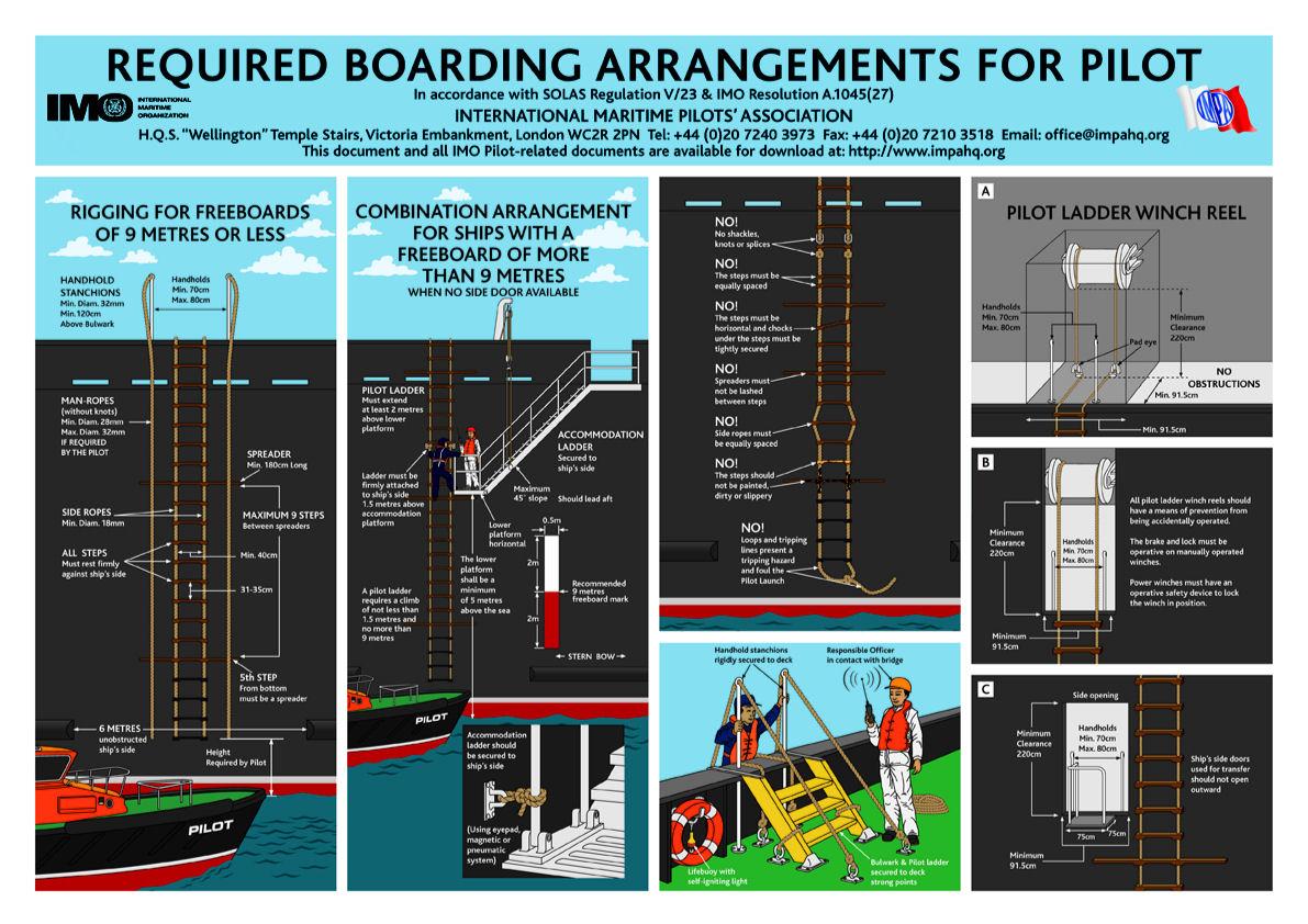Pourquoi Pas? 1908 (1/75° Billing Boats) de Yves31 - Page 36 Pilot-Boarding-Arrangements-Poster