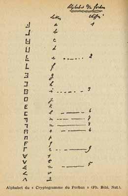 CORSAIRES ET PIRATES Cryptogramme-la-buse-2
