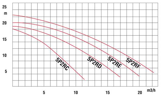 Ensemble filtration pertinent ou pas? 5p2r_00