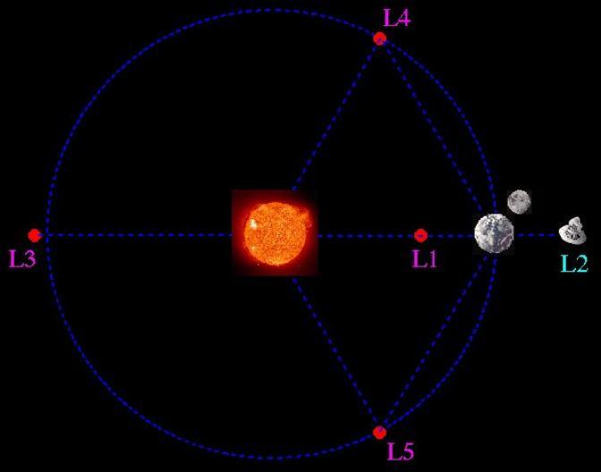 Kepler - Mission du télescope spatial Image011