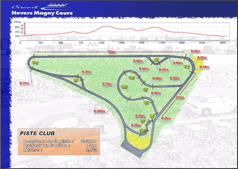 Sortie Circuit de Magny-Cours/Nevers le 19 aout 2017. Duducharles_o_1avug57rh1fmh1cjo1sav1gi939qg