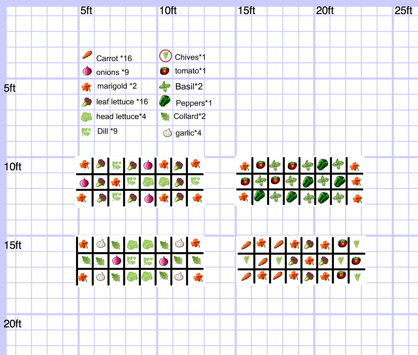 please critique my layout! MyGarden_49634