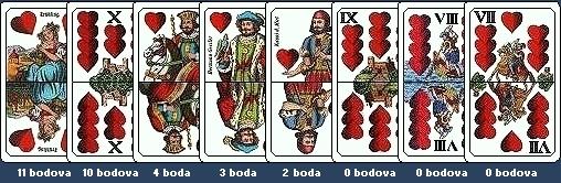 Kartaške igre NontrumpCro